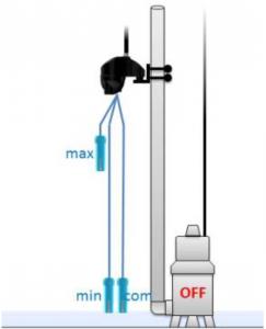 SNAKE je namjenjen kontroli nivoa pomoću sondi ili nivo sklopki .