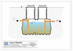 Septička jama SEPTIC ORANGE, predtretman za civilne otpadne vode malih domaćinstava. Presjek modela.